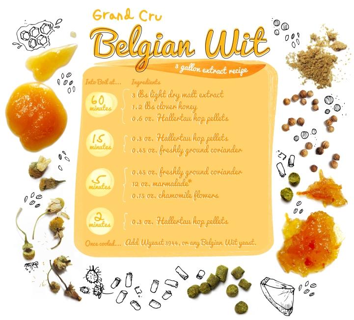 BelgianWit