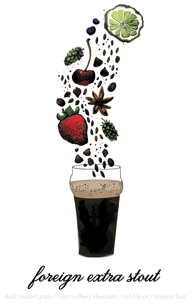 Foriegn Extra Stout