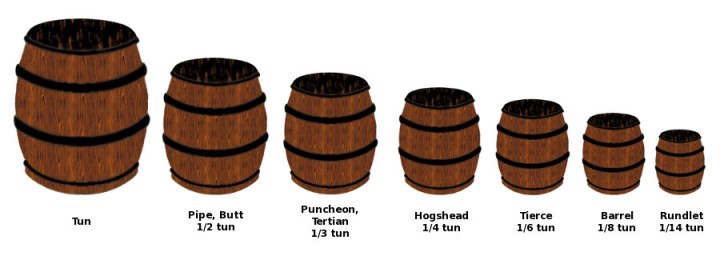 English_wine_cask_units.jpg